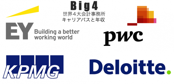 Big4 (KPMG, PwC, Deloitte, EY...