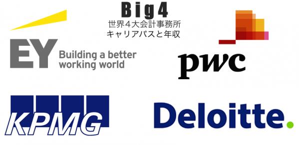 4大監査法人 Big4 (KPMG, PwC, Deloitte, EY)のキャリアパスと年収